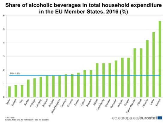 Эстония - самая пьющая страна Европы