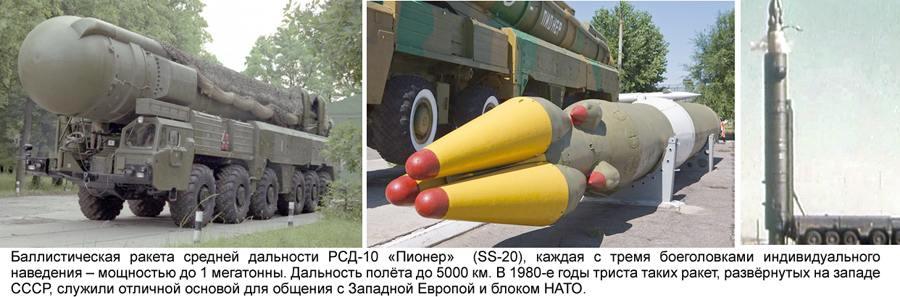 США призывают НАТО ввести санкции против России