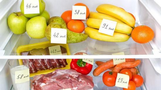 Как рассчитать свою норму калорий | stena. Ee.